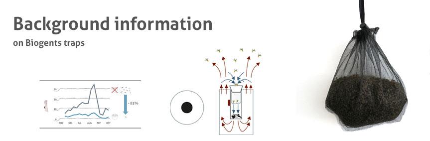 Background information on Biogents traps